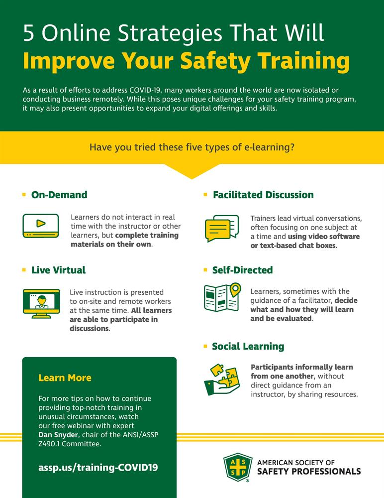 Infographic titled 5 Online Strategies That Will Improve Your Safety Training
