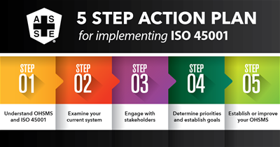 ISO 45001 Five-Step Action Pla...