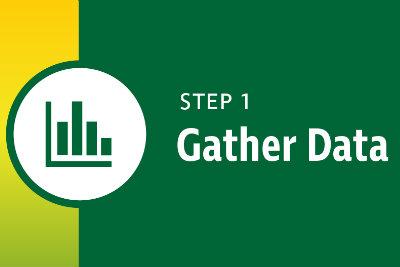 Data Gathering Chart